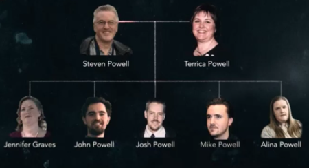 חברה שורדת בטרגדיה המשפחתית של פאוול נפתחת אודות נעדר אם אם ל -2 סוזן קוקס פאוול
