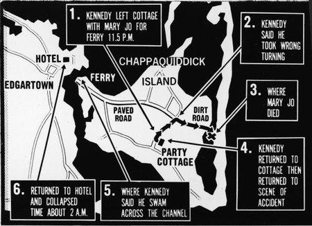 'চাঁপাউকিডিক' এবং টেড কেনেডি কার দুর্ঘটনার পিছনে সত্য গল্পটি মেরি জো কোপেনকে মেরেছে