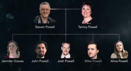 ¿Quién es Alina Powell? Un miembro de la familia Powell sobreviviente da la primera entrevista en profundidad desde la desaparición de Susan Cox Powell